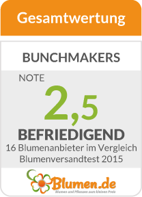 Bunchmakers im Test